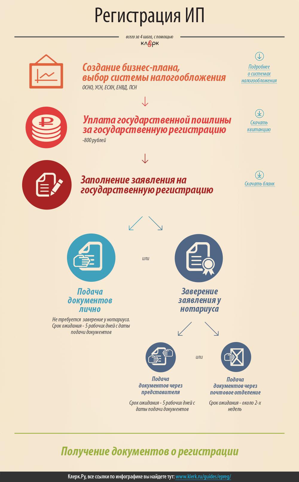 картах интернет магазин производство налогообложение 2017 институте косметологии других