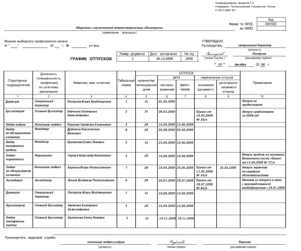 План-график Внедрения Профстандарта В Доу Образец - фото 2