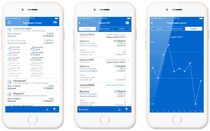 Excel управление личными финансами