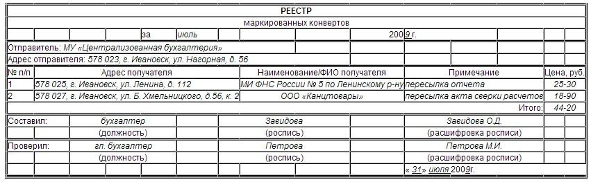 Отчет по конвертам и маркам образец