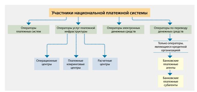 Схема. Актуальная бухгалтерия