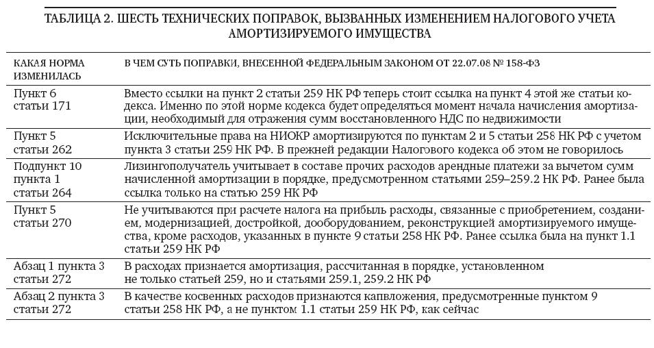 Пункты 3 20137 статьи 271 нк рф определяют конкретные даты получения (признания) дохода при методе начисления