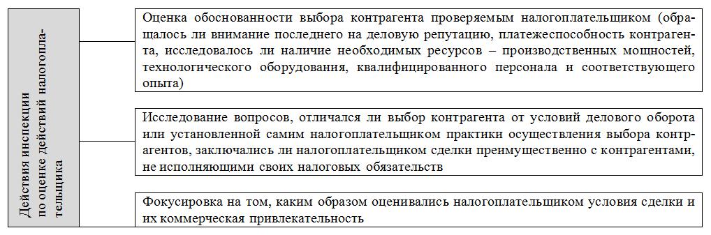 Как гражданину россии получить регистрацию в москве