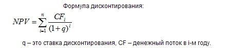 К статье Сапунова