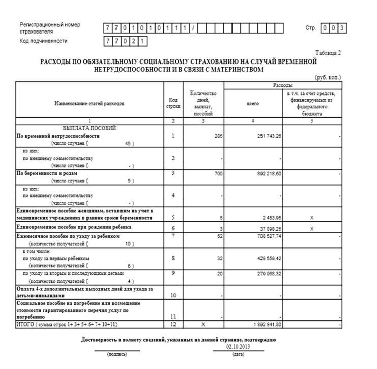 Отчетность в ФСС по форме ФСС за месяцев года с примером  Пример заполнения Раздела i Таблицы 2