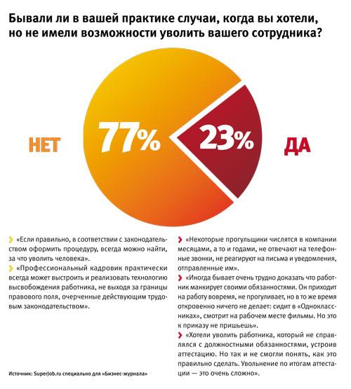 Права беременных по кзоту на украине