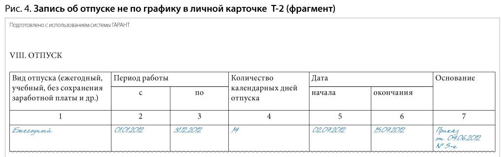 развитая не отпускают в отпуск по графику украина дверей Москва