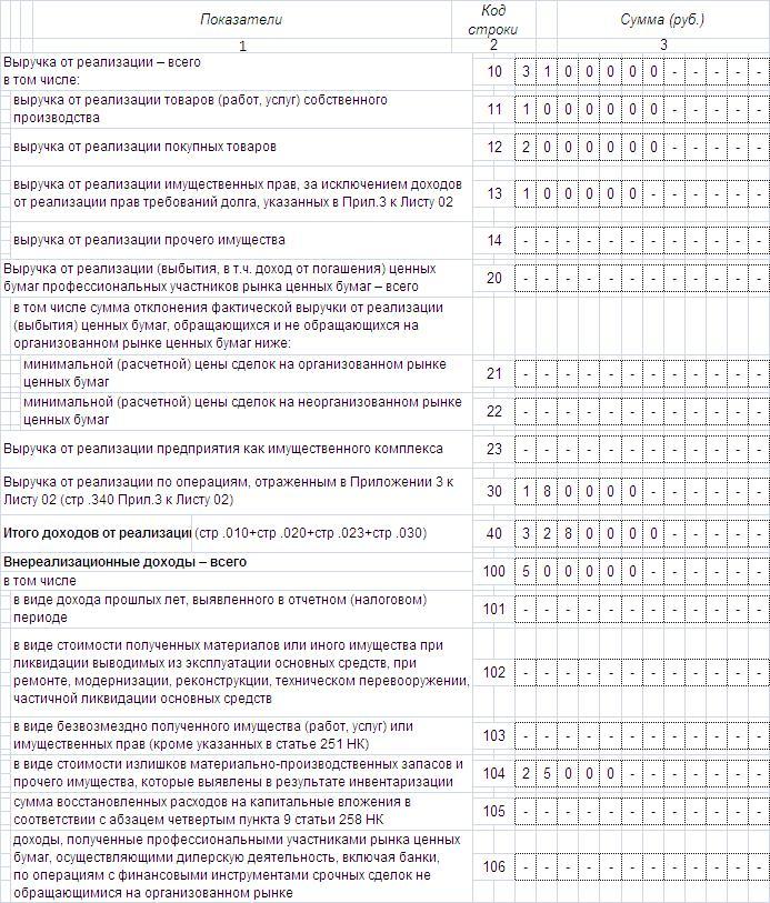 выплата дивидентов процентов по государственным и муниципальным :
