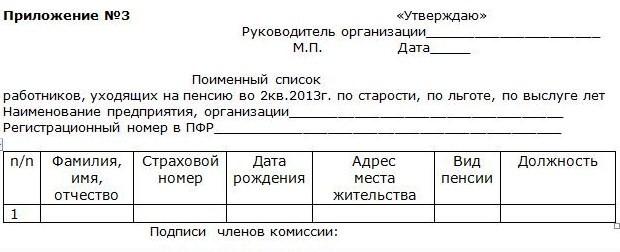 бланк заявление о подключению к электронному документообороту пфр