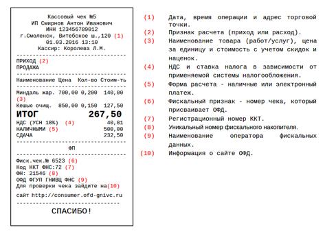 Онлайн чеки в налоговую справку с места работы с подтверждением Монетчиковский 6-й переулок