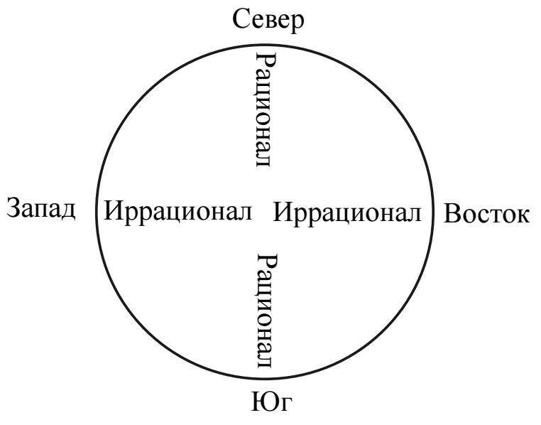 ноппо