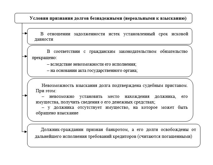 Областной закон свердловской области многодетным в получении жилья