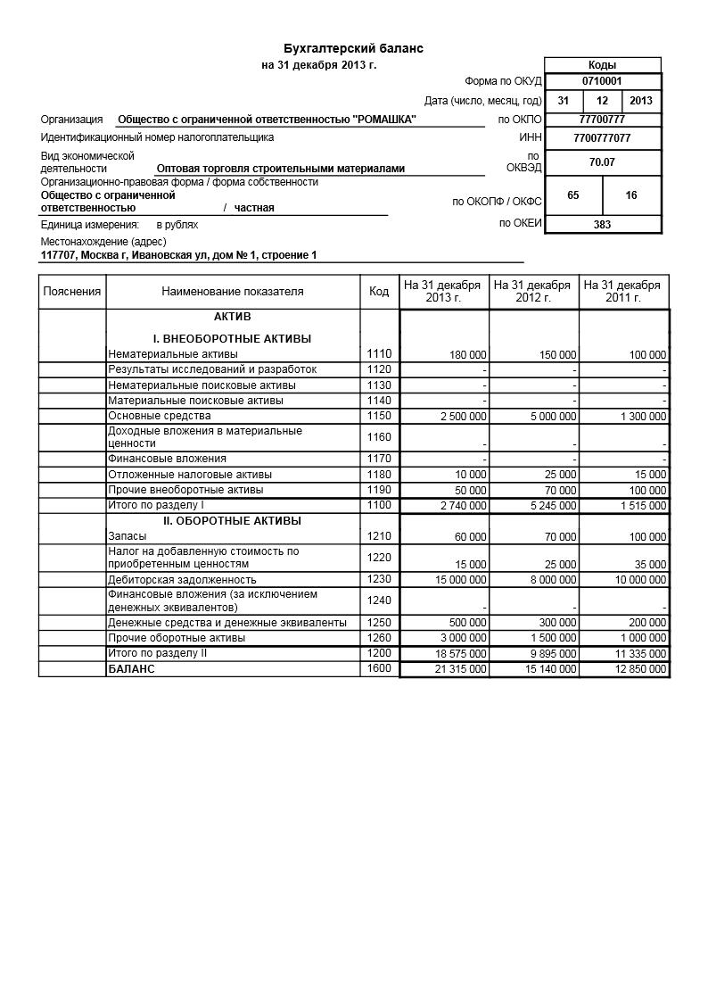 бланк бухгалтерского баланса 0710001