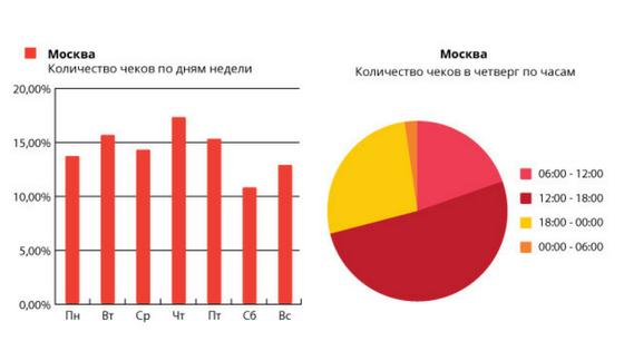 Москва_график_16102017