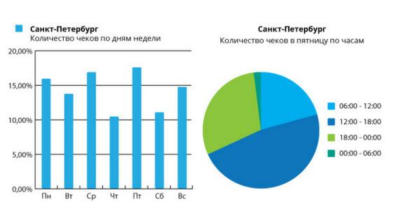СПб_график_16102017