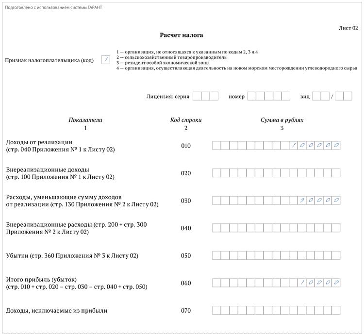 правило, все строка 041 приложения 2 к листу 02 термобелье, термобельё