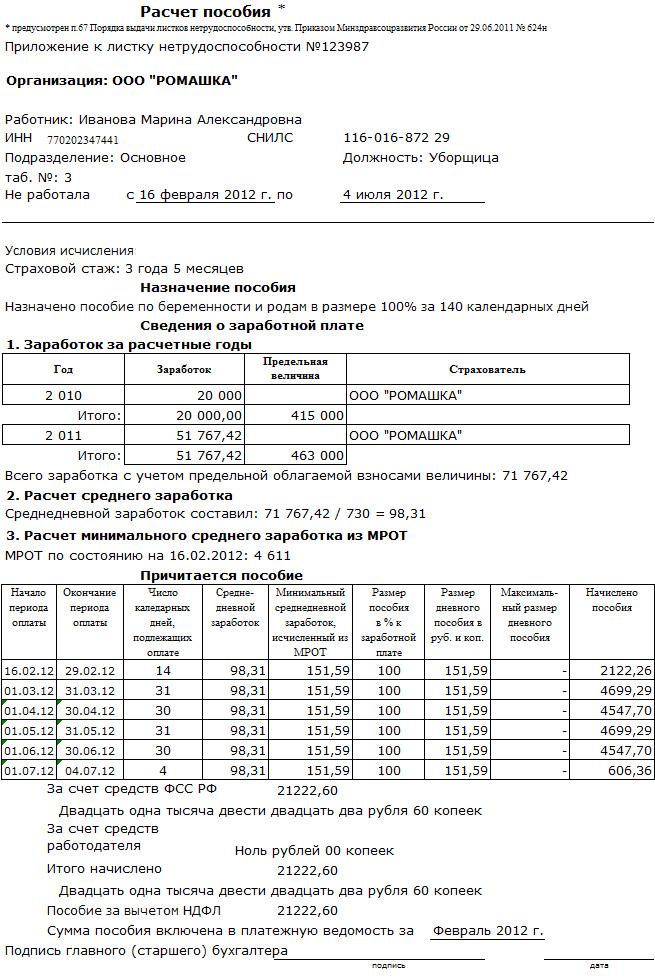 Ндфл больничный лист травма на производстве в 2012 году Справка 302Н Некрасовка