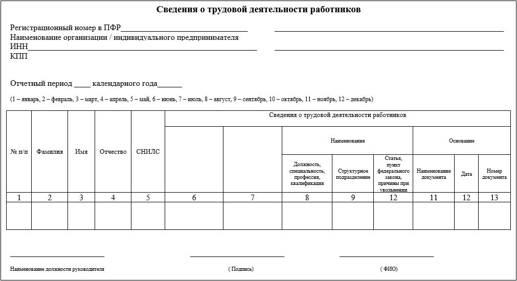 Https www klerk ru buh articles 491305 tc nova