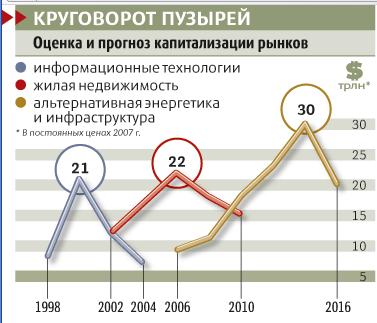 График к статье