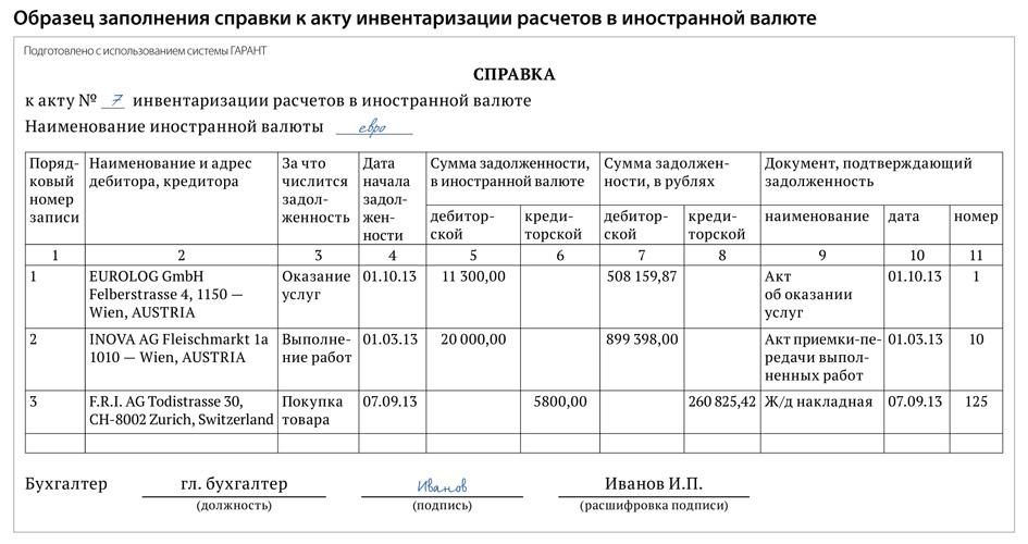 приказ о проведении инвентаризации расчетов с контрагентами образец - фото 8