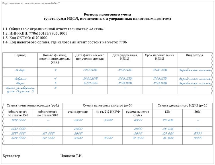 Рекомендации по заполнению формы 6-НДФЛ