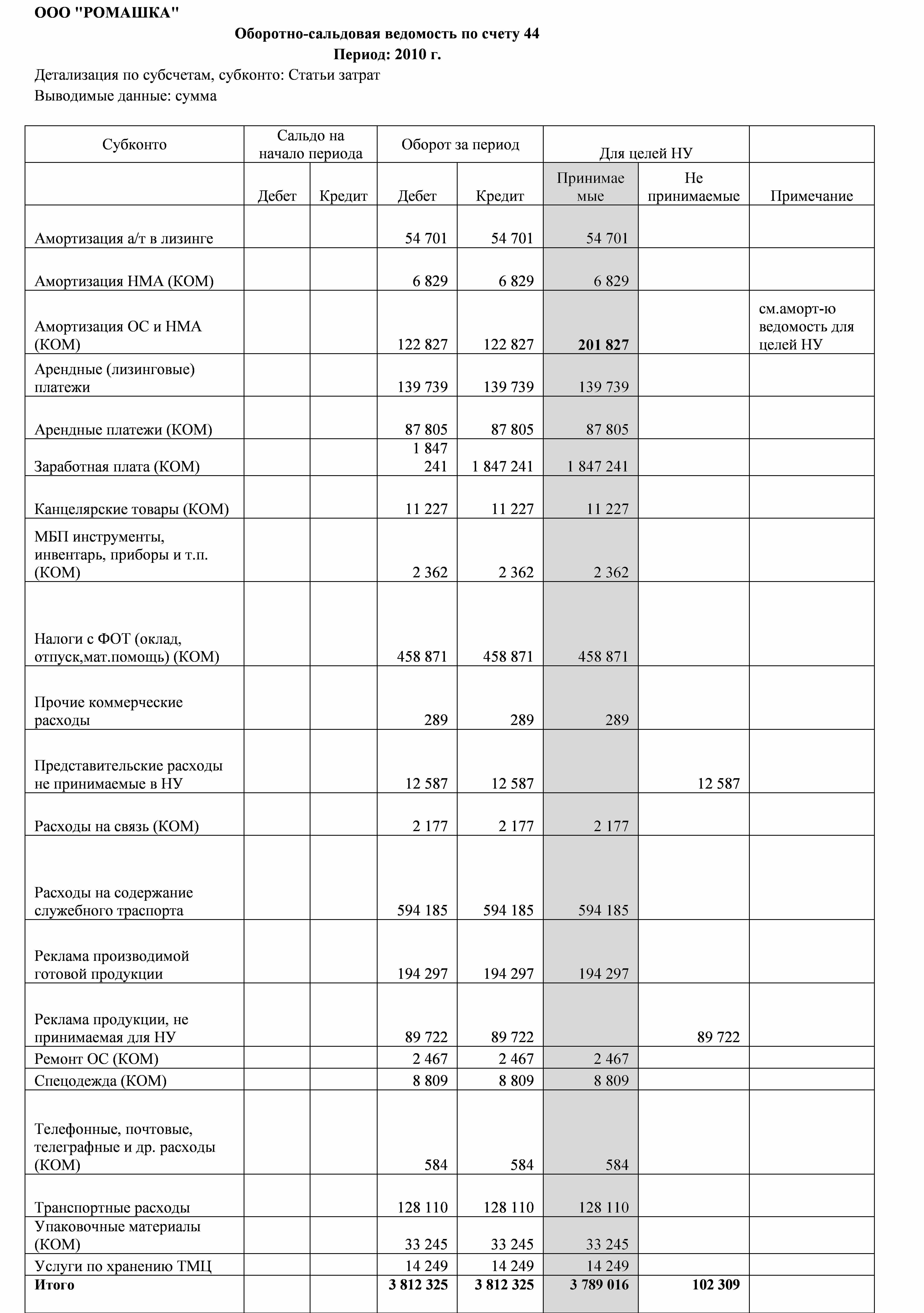 Регистр налогового учета скачать бланк