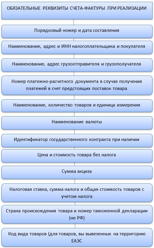 Счет-фактура2
