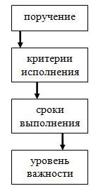 Иллюстрация к статье Ставаналит