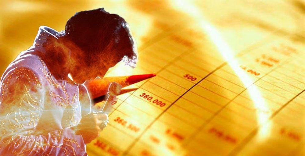 Авансы по прибыли на 4 квартал 2020 года: как рассчитать, срок сдачи и уплаты