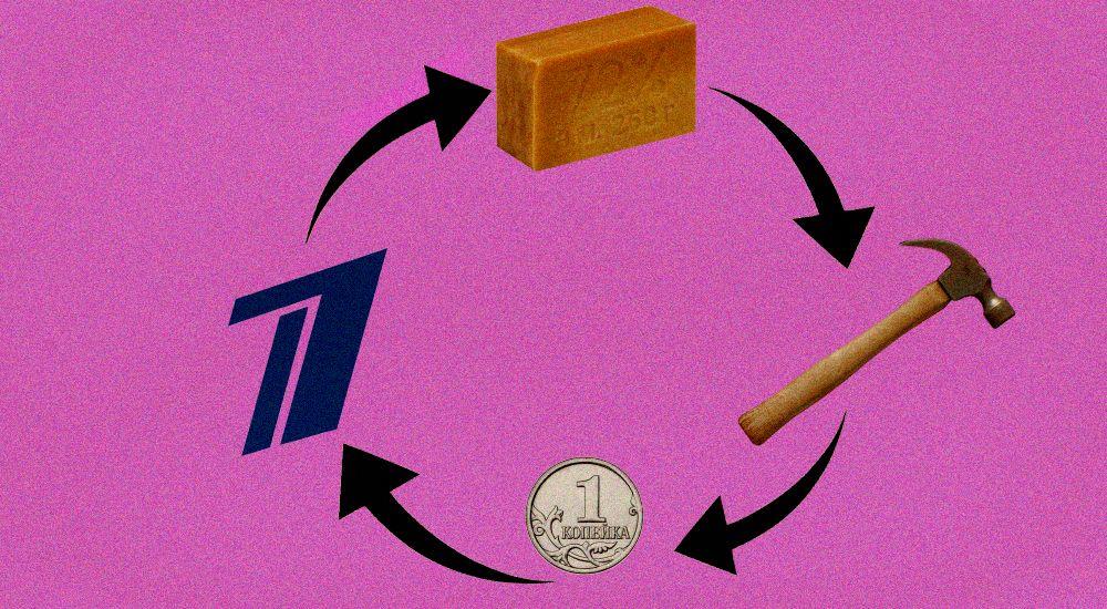 Как учитывать расходы на изготовление логотипа компании