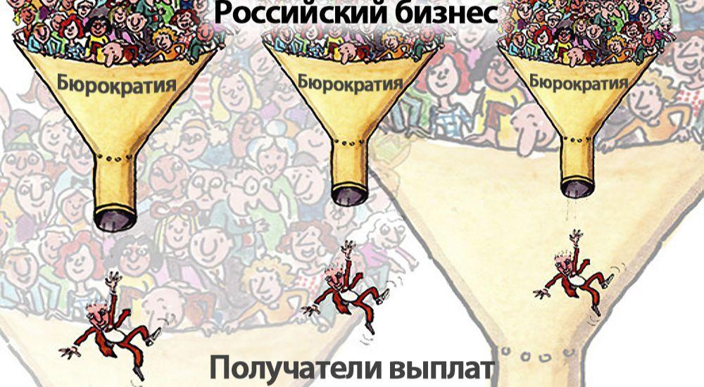 Всё о помощи, которую обещало российскому бизнесу государство в связи с пандемией COVID-19