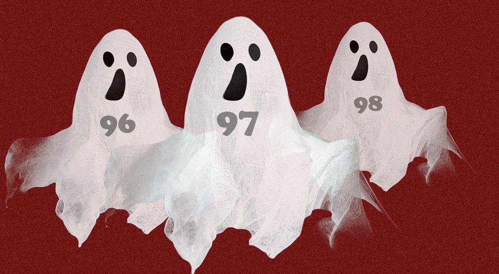 Счета-призраки в российском бухучете: 96, 97, 98