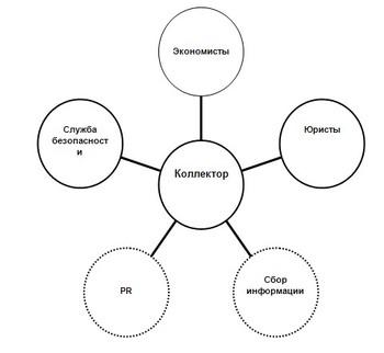 Диаграмма к статье