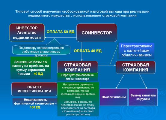 """"""",""""www.klerk.ru"""