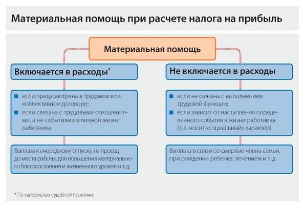 Алгоритм расчета пенсий в 2015 году. Часть 1. Периоды до 2002 г