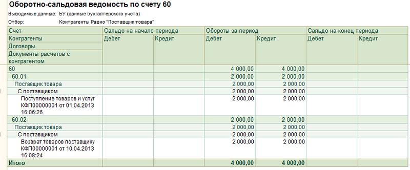 Как взять беспроцентный кредит в банке