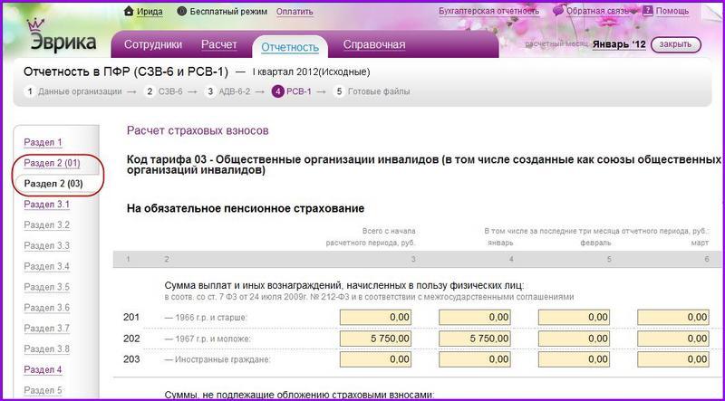 Отчетность в ПФР за первый квартал 2012 года