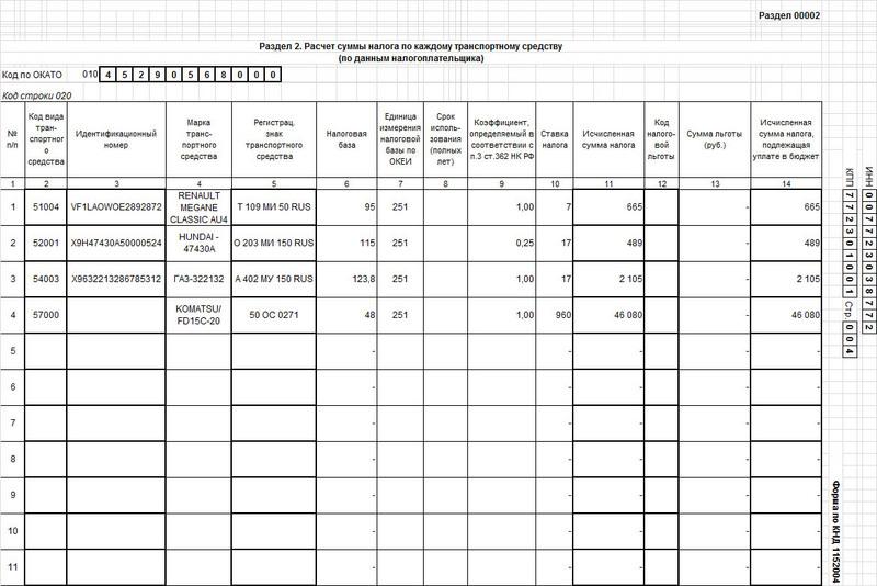 бланк налоговой декларации по транспортному налогу за 2011