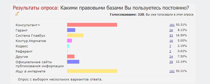 Forum klerk ru showthread php экономить ресурсы
