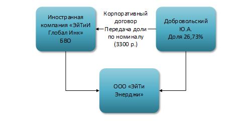 https://www.klerk.ru/ugc/blogPost/64f2f896ea47d4d4a6455ce89766276e.png
