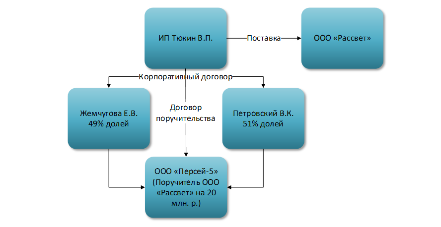 https://www.klerk.ru/ugc/blogPost/7acfe4f51dc04150f9f03f0d21921fe6.png
