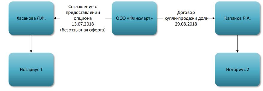 https://www.klerk.ru/ugc/blogPost/b1b7fd0c804ba4844ef46e86c91b94dc.png
