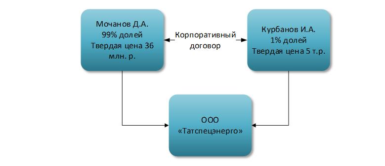 https://www.klerk.ru/ugc/blogPost/ef21accdcfe71e0e0a4d675871dd5e27.png